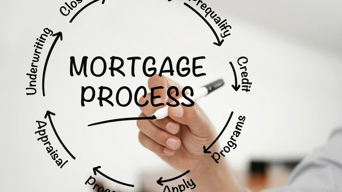Overview of Mortgage Process